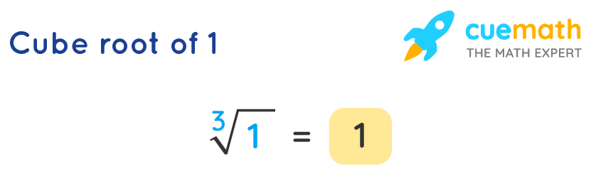 Cube Root of 1