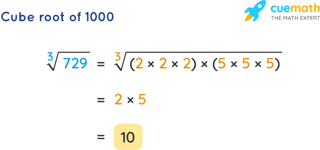 Cube Root of 1000