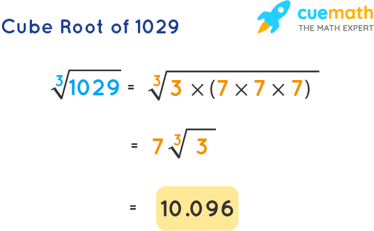 Cube Root of 1029