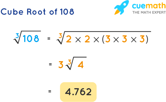 Cube Root of 108