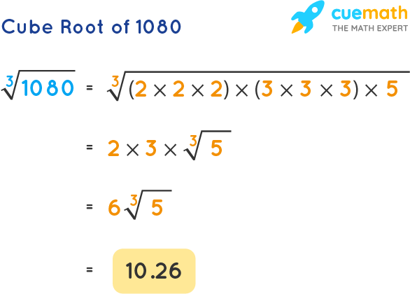 Cube Root of 1080