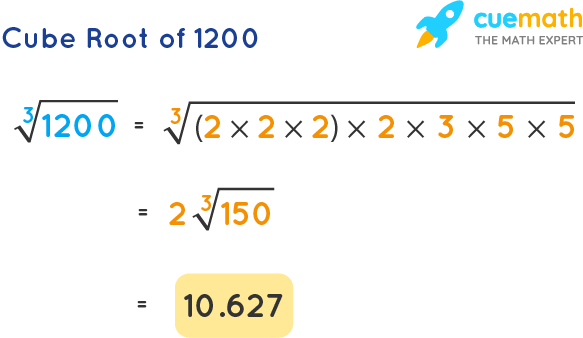 Cube Root of 1200