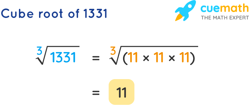 Cube Root of 1331
