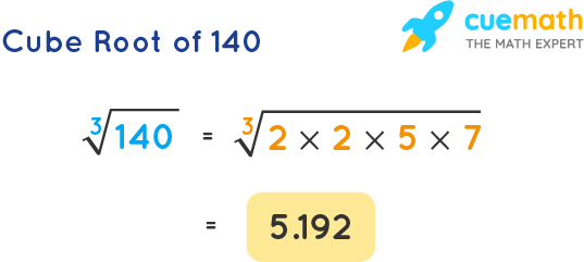 Cube Root of 140