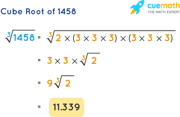 Cube Root of 1458