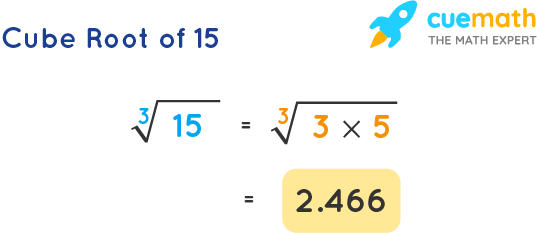 Cube Root of 15