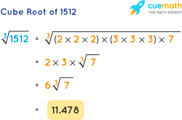 Cube Root of 1512