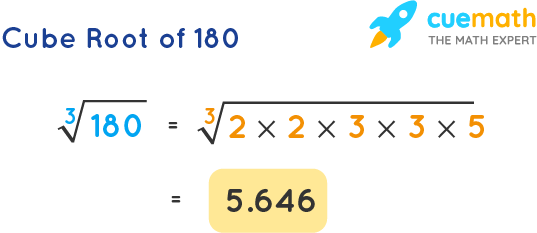 Cube Root of 180