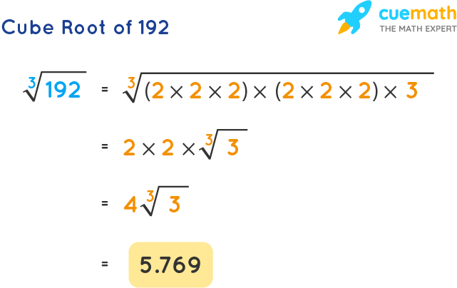Cube Root of 192
