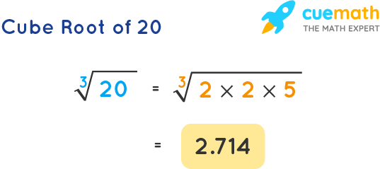 Cube Root of 20