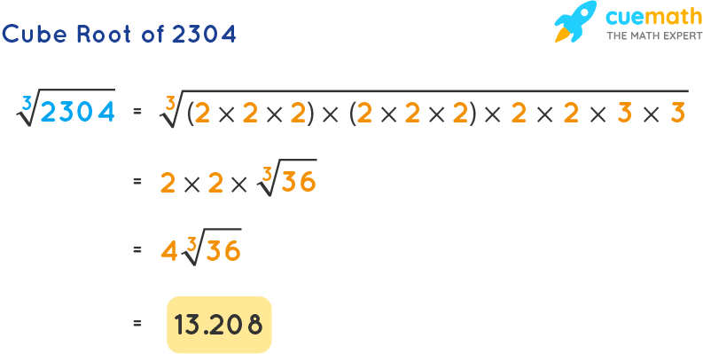 Cube Root of 2304