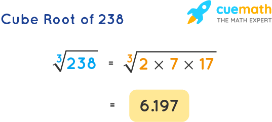 Cube Root of 238