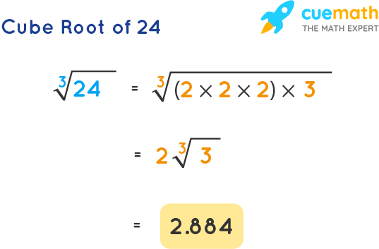 Cube Root of 24