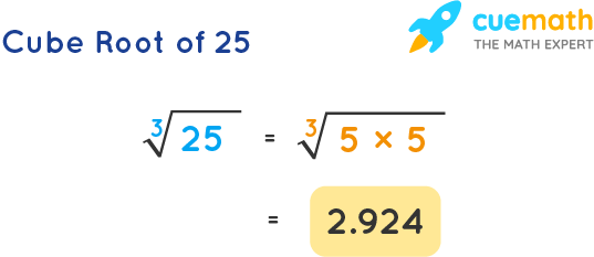 Cube Root of 25