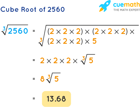 Cube Root of 2560