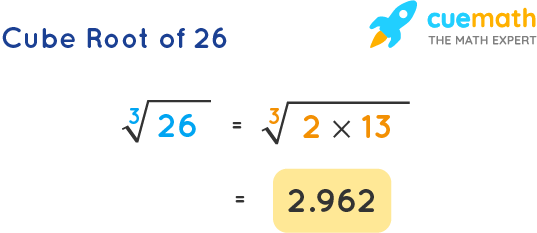 Cube Root of 26