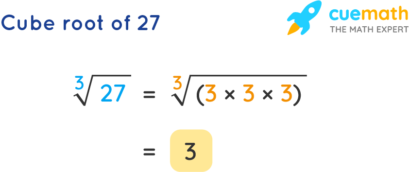 Cube Root of 27