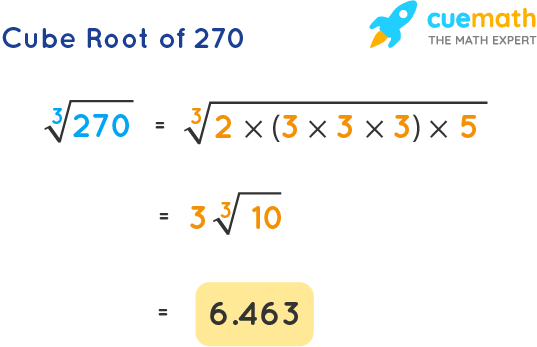 Cube Root of 270