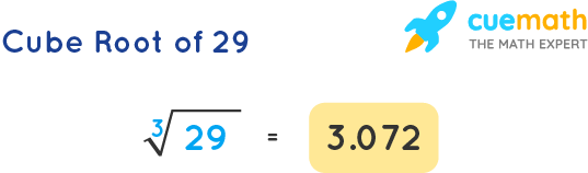 Cube Root of 29