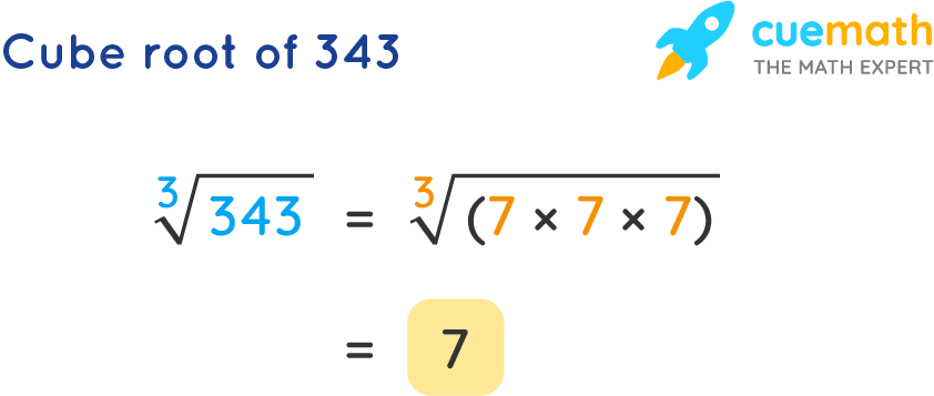 Cube Root of 343