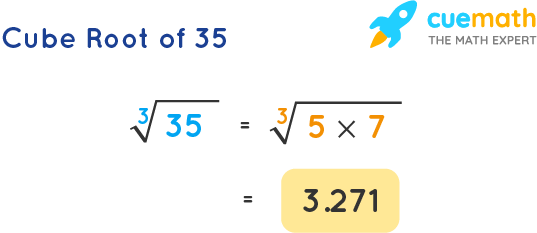 Cube Root of 35