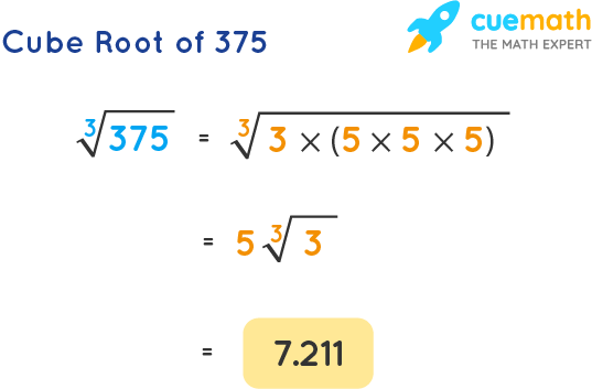 Cube Root of 375