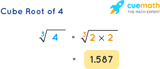 Cube Root of 4