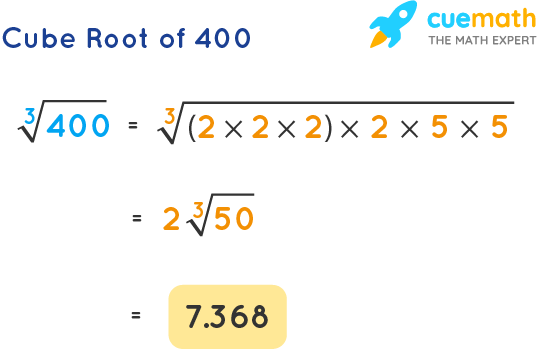 Cube Root of 400