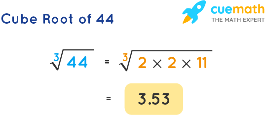 Cube Root of 44