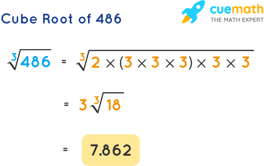 Cube Root of 486