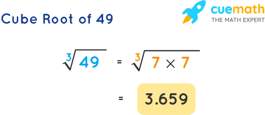 Cube Root of 49