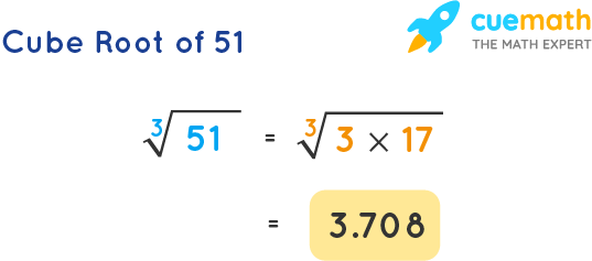Cube Root of 51