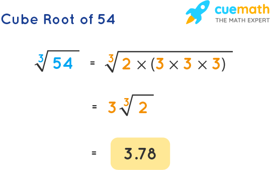 Cube Root of 54