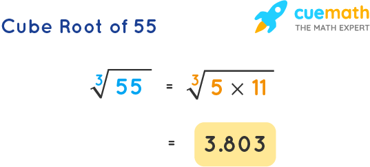 Cube Root of 55