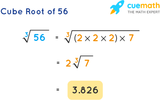 Cube Root of 56