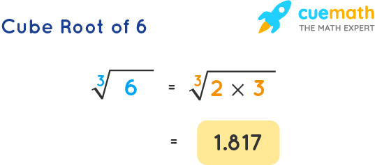Cube Root of 6