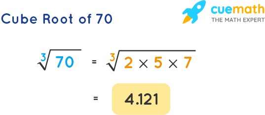 Cube Root of 70