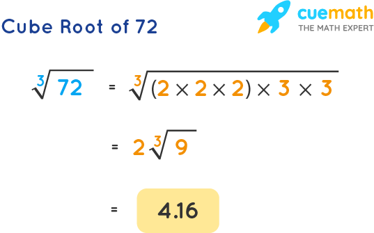 Cube Root of 72