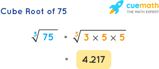 Cube Root of 75
