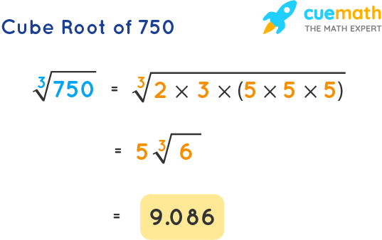 Cube Root of 750