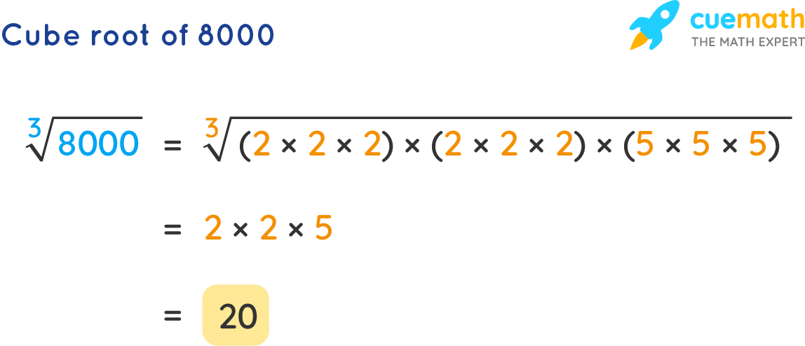 Cube Root of 8000