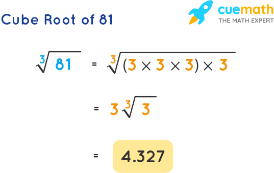 Cube Root of 81