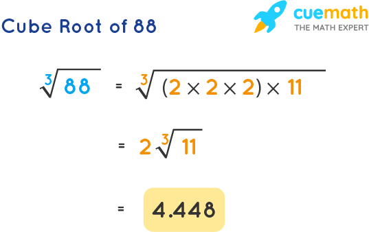 Cube Root of 88
