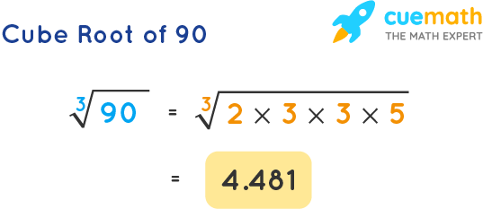 Cube Root of 90