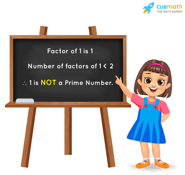 Is 1 a Prime Number?