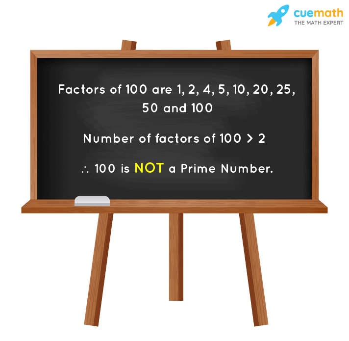 Is 100 a Prime Number?