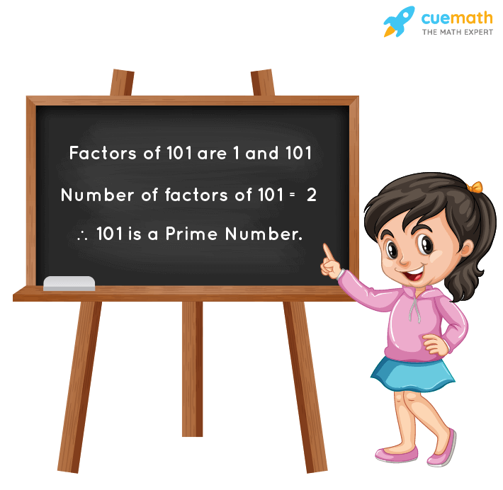 Is 101 a Prime or Composite?