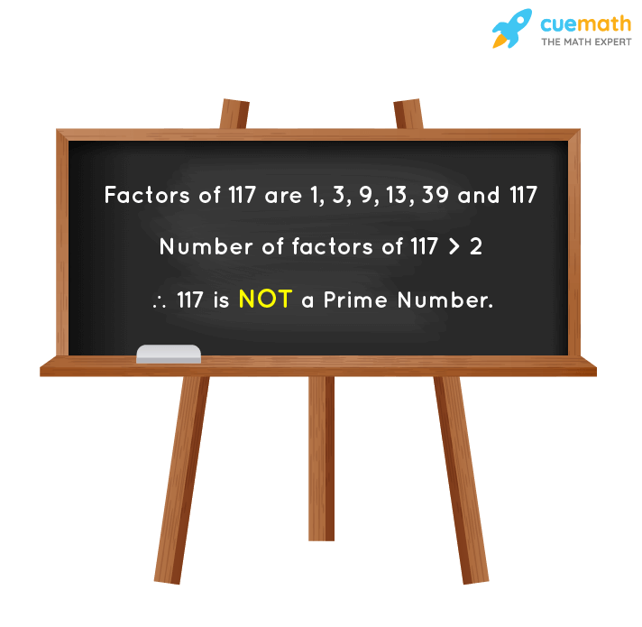 Is 117 a Prime Number?