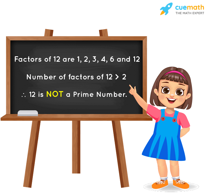 Is 12 a Prime Number?