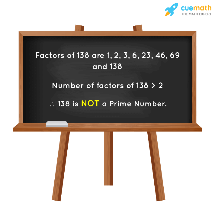 Is 138 a Prime Number?